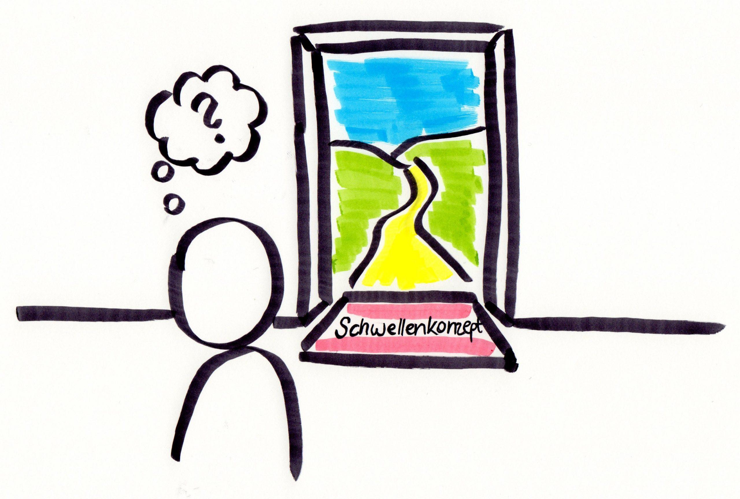 """Ein Männchen denkt sich ein Fragezeichen. Es steht vor einer offenen Tür, hinter ihr ein Pfad durch grüne Täler. Auf einer FUßmatte im Türrahmen steht """"Schwellenkonzepte"""""""